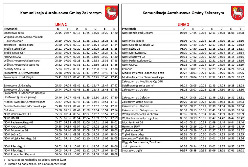 Obraz przedstawia rozkład jazdy dla Linii nr 2.